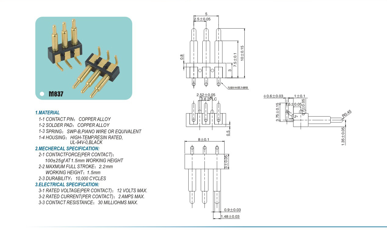 What are the six structure types of common spring thimble connectors
